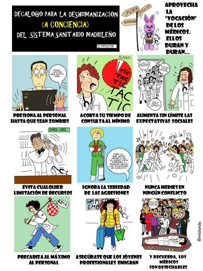 Deshumanizacion del Sistema Sanitario